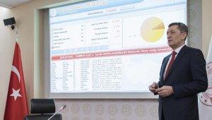 19 bin 921 sözleşmeli öğretmenin ataması kura ile yapıldı