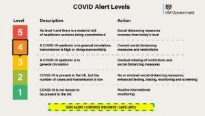 İngiltere'den kritik koronavirüs açıklaması: Kısıtlamalar 4'üncü seviyeye çıkabilir