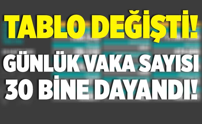 26 Kasım vaka sayısı kaç oldu? Türkiye koronavirüs gerçek vaka ve ölüm sayısı..