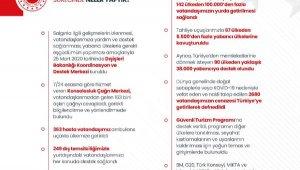 Cumhurbaşkanı Erdoğan'dan 'koronavirüs sürecinde neler yaptık?' paylaşımı