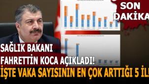 Sağlık Bakanı Fahrettin Koca açıkladı! İşte vaka sayısının en çok arttığı 5 il!