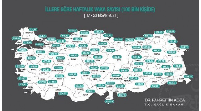 En yüksek vaka sayıları İstanbul, Çanakkale, Tekirdağ ve Kırklareli'nde