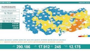 Koronavirüs salgınında günlük vaka sayısı 17bin 912oldu