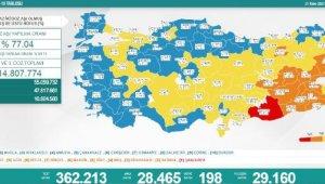Koronavirüs salgınında günlük vaka sayısı 28bin 465oldu
